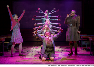Stage and Cinema's review of MATILDA THE MUSICAL on Broadway.