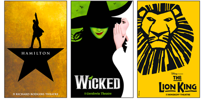 Post image for Broadway Reopenings: HAMILTON; THE LION KING; WICKED